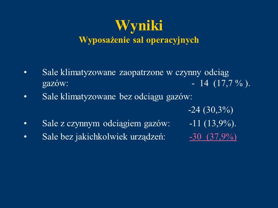 Wyniki Wyposażenie sal operacyjnych Sale klimatyzowane zaopatrzone w czynny odciąg gazów: - 14 (17,7 % ). Sale klimatyzowane bez odciągu gazów: -24 (3