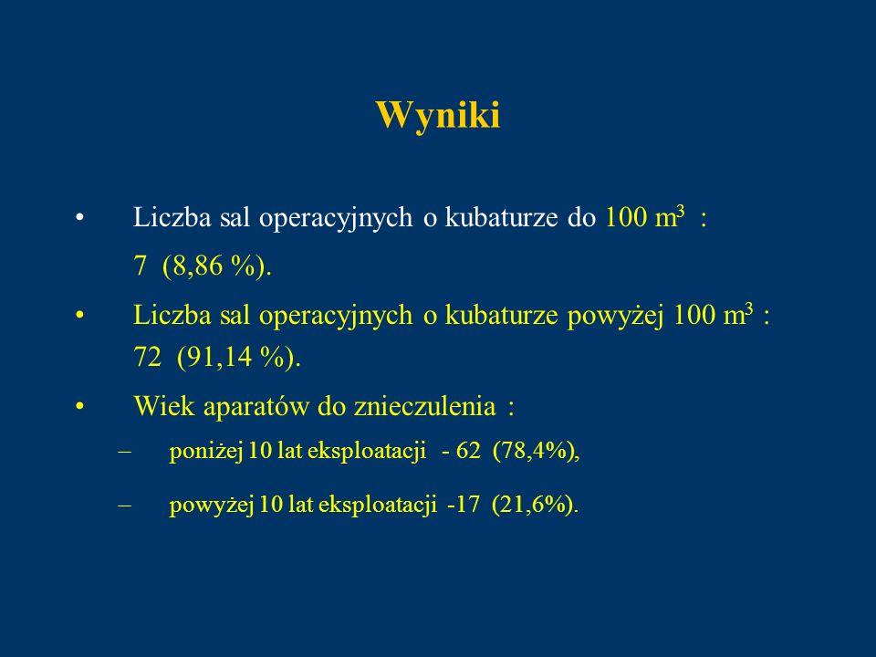 Wyniki Liczba sal operacyjnych o kubaturze do 100 m 3 : 7 (8,86 %). Liczba sal operacyjnych o kubaturze powyżej 100 m 3 : 72 (91,14 %). Wiek aparatów