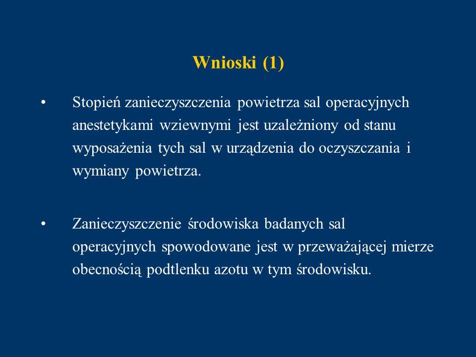 Wnioski (2) Stwierdzany stan rzeczy w dwóch makroregionach Polski stanowi podstawę do wszczęcia działań zmierzających do podniesienia czystości powietrza sal operacyjnych w Polsce.