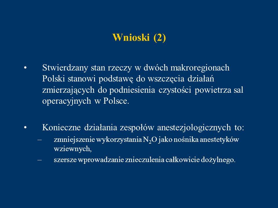 Wnioski (2) Stwierdzany stan rzeczy w dwóch makroregionach Polski stanowi podstawę do wszczęcia działań zmierzających do podniesienia czystości powiet