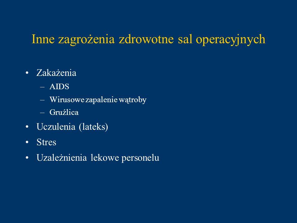 Inne zagrożenia zdrowotne sal operacyjnych Zakażenia –AIDS –Wirusowe zapalenie wątroby –Gruźlica Uczulenia (lateks) Stres Uzależnienia lekowe personel