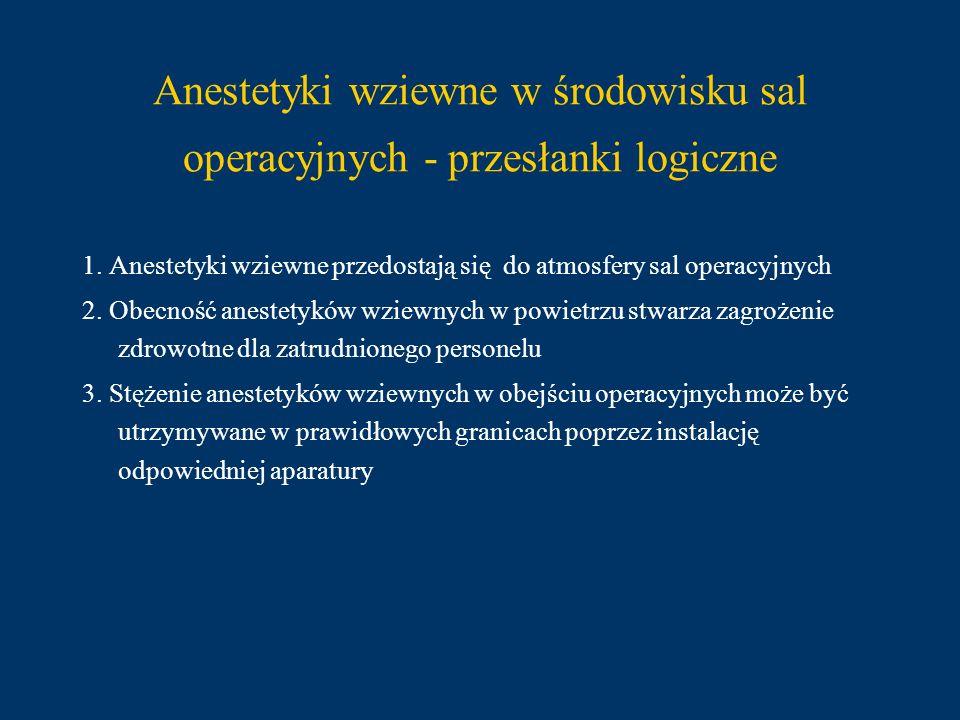 Anestetyki wziewne w środowisku sal operacyjnych - przesłanki logiczne 1. Anestetyki wziewne przedostają się do atmosfery sal operacyjnych 2. Obecność