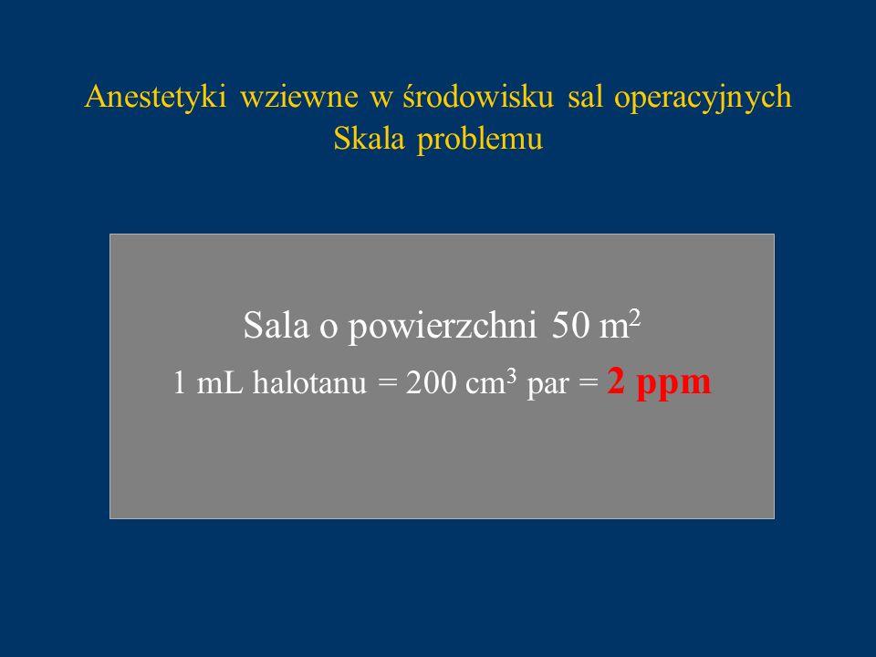Anestetyki wziewne w środowisku sal operacyjnych Skala problemu Sala o powierzchni 50 m 2 1 mL halotanu = 200 cm 3 par = 2 ppm