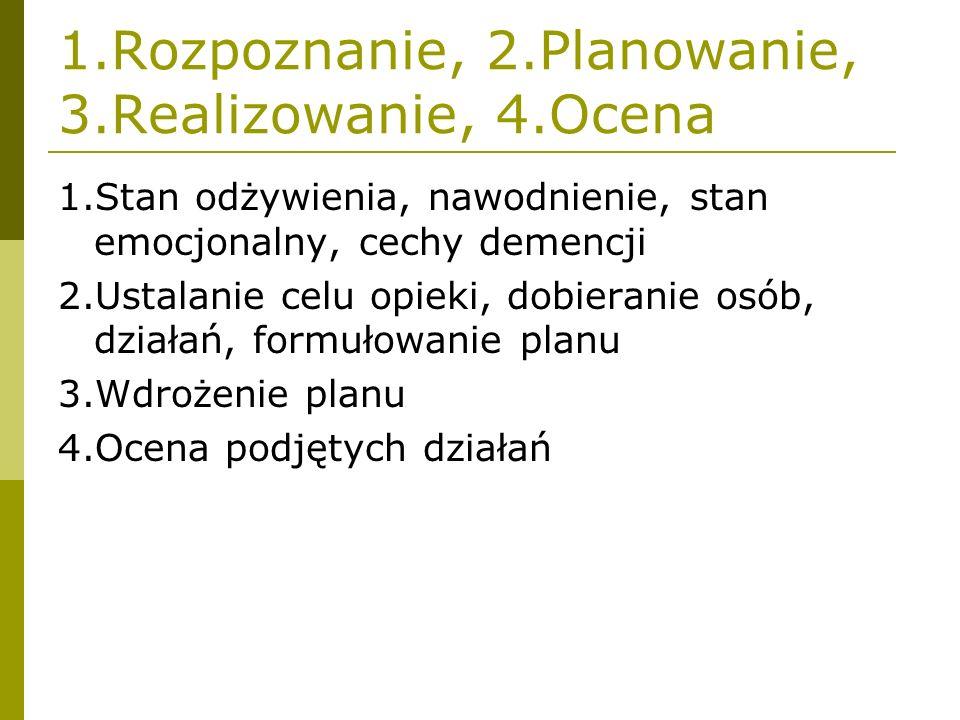 1.Rozpoznanie, 2.Planowanie, 3.Realizowanie, 4.Ocena 1.Stan odżywienia, nawodnienie, stan emocjonalny, cechy demencji 2.Ustalanie celu opieki, dobieranie osób, działań, formułowanie planu 3.Wdrożenie planu 4.Ocena podjętych działań