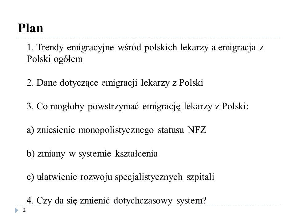 Plan 1. Trendy emigracyjne wśród polskich lekarzy a emigracja z Polski ogółem 2.