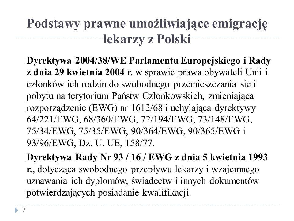 Podstawy prawne umożliwiające emigrację lekarzy z Polski 7 Dyrektywa 2004/38/WE Parlamentu Europejskiego i Rady z dnia 29 kwietnia 2004 r.