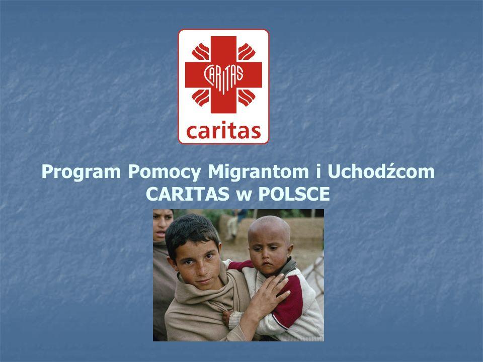 Program Pomocy Migrantom i Uchodźcom CARITAS w POLSCE