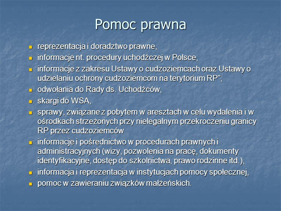 Pomoc prawna reprezentacja i doradztwo prawne, reprezentacja i doradztwo prawne, informacje nt. procedury uchodźczej w Polsce, informacje nt. procedur