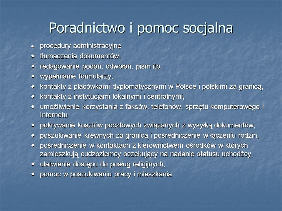 Poradnictwo i pomoc socjalna  procedury administracyjne  tłumaczenia dokumentów,  redagowanie podań, odwołań, pism itp.  wypełnianie formularzy, 