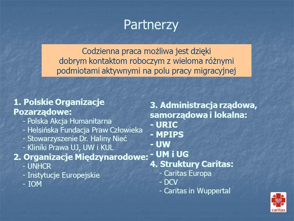 Partnerzy Codzienna praca możliwa jest dzięki dobrym kontaktom roboczym z wieloma różnymi podmiotami aktywnymi na polu pracy migracyjnej 1. Polskie Or