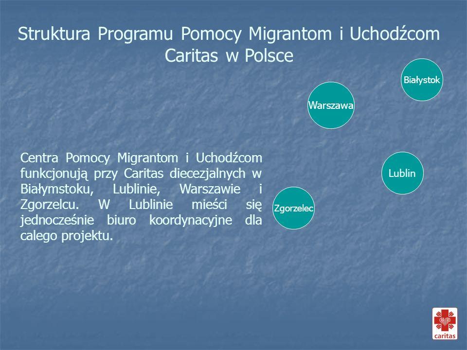 Białystok Zgorzelec Lublin Warszawa Struktura Programu Pomocy Migrantom i Uchodźcom Caritas w Polsce Centra Pomocy Migrantom i Uchodźcom funkcjonują p