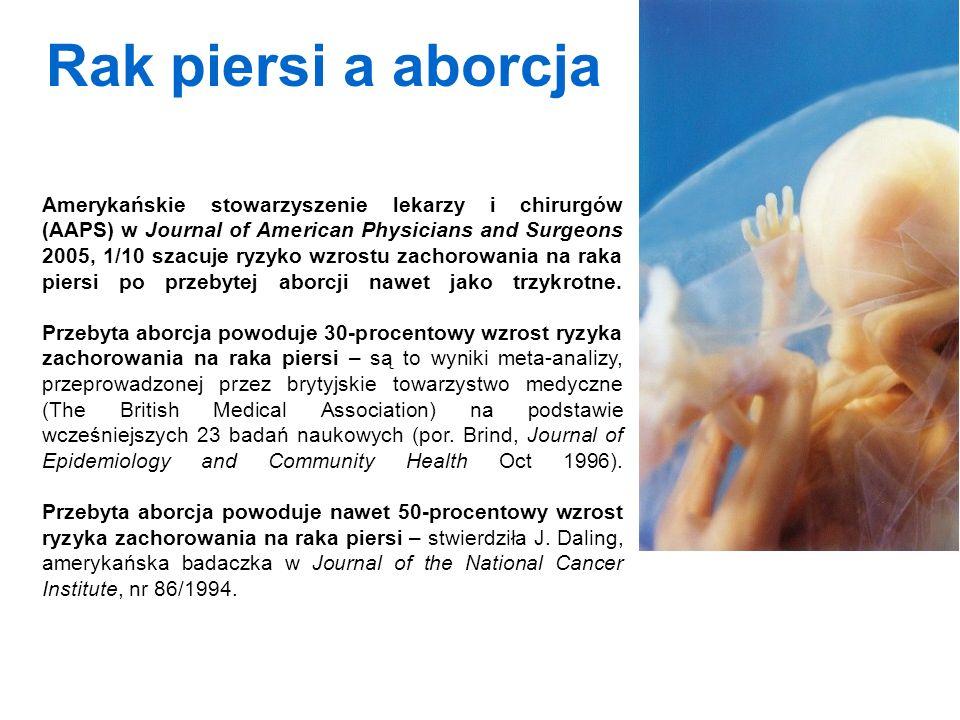 Rak piersi a aborcja Amerykańskie stowarzyszenie lekarzy i chirurgów (AAPS) w Journal of American Physicians and Surgeons 2005, 1/10 szacuje ryzyko wzrostu zachorowania na raka piersi po przebytej aborcji nawet jako trzykrotne.