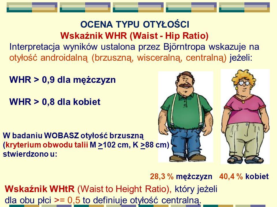 OCENA TYPU OTYŁOŚCI Wskaźnik WHR (Waist - Hip Ratio) Interpretacja wyników ustalona przez Björntropa wskazuje na otyłość androidalną (brzuszną, wiscer