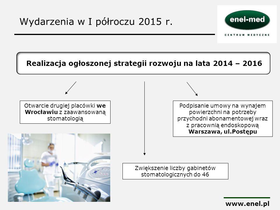 Wydarzenia w I półroczu 2015 r. www.enel.pl Realizacja ogłoszonej strategii rozwoju na lata 2014 – 2016 Otwarcie drugiej placówki we Wrocławiu z zaawa