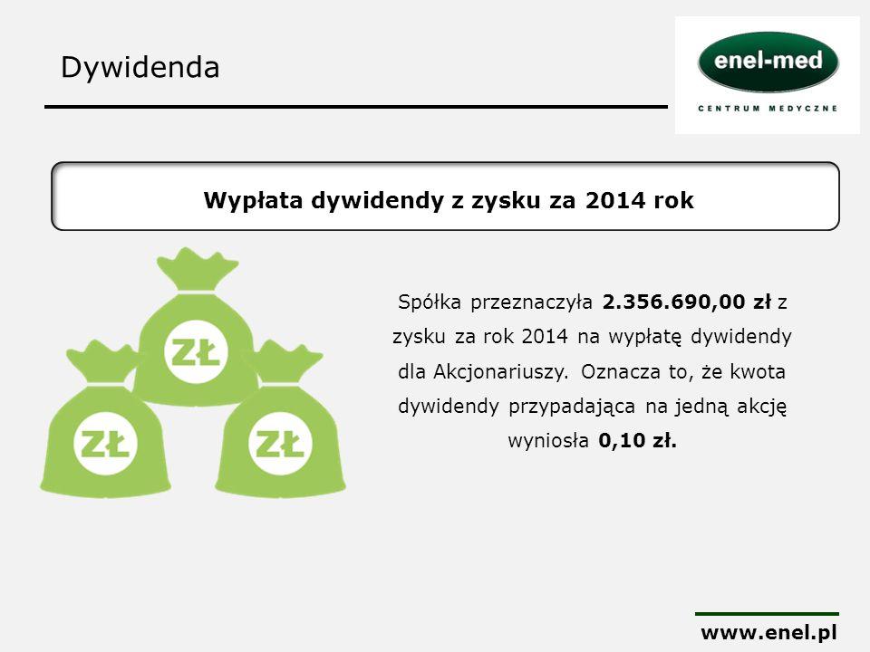 Dywidenda www.enel.pl Wypłata dywidendy z zysku za 2014 rok Spółka przeznaczyła 2.356.690,00 zł z zysku za rok 2014 na wypłatę dywidendy dla Akcjonari