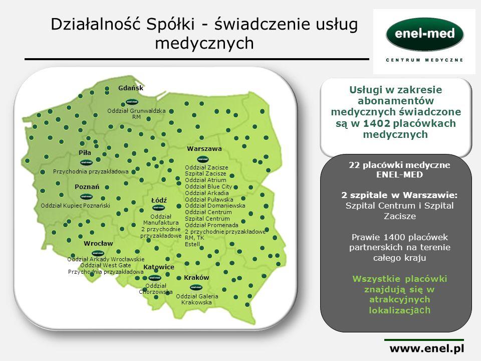 Działalność Spółki - świadczenie usług medycznych Gdańsk Piła Poznań Wrocław Łódź Warszawa Kraków Usługi w zakresie abonamentów medycznych świadczone