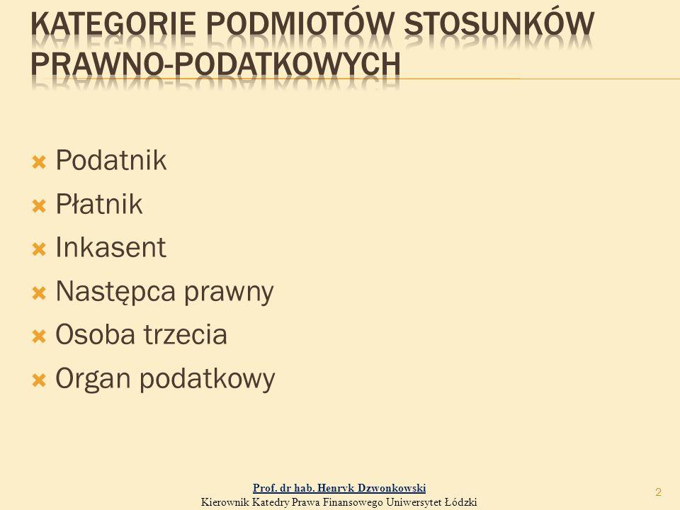  Podatnik  Płatnik  Inkasent  Następca prawny  Osoba trzecia  Organ podatkowy 2 Prof.