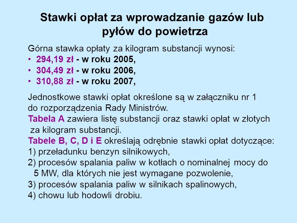 Stawki opłat za wprowadzanie gazów lub pyłów do powietrza Górna stawka opłaty za kilogram substancji wynosi: 294,19 zł - w roku 2005, 304,49 zł - w roku 2006, 310,88 zł - w roku 2007, Jednostkowe stawki opłat określone są w załączniku nr 1 do rozporządzenia Rady Ministrów.