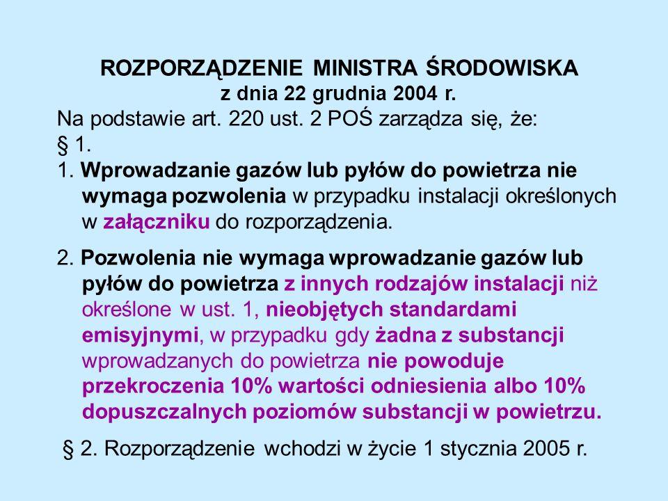 ROZPORZĄDZENIE MINISTRA ŚRODOWISKA z dnia 22 grudnia 2004 r.