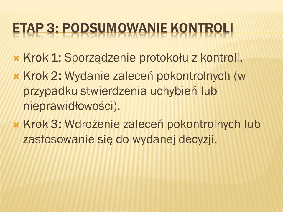  Krok 1: Sporządzenie protokołu z kontroli.