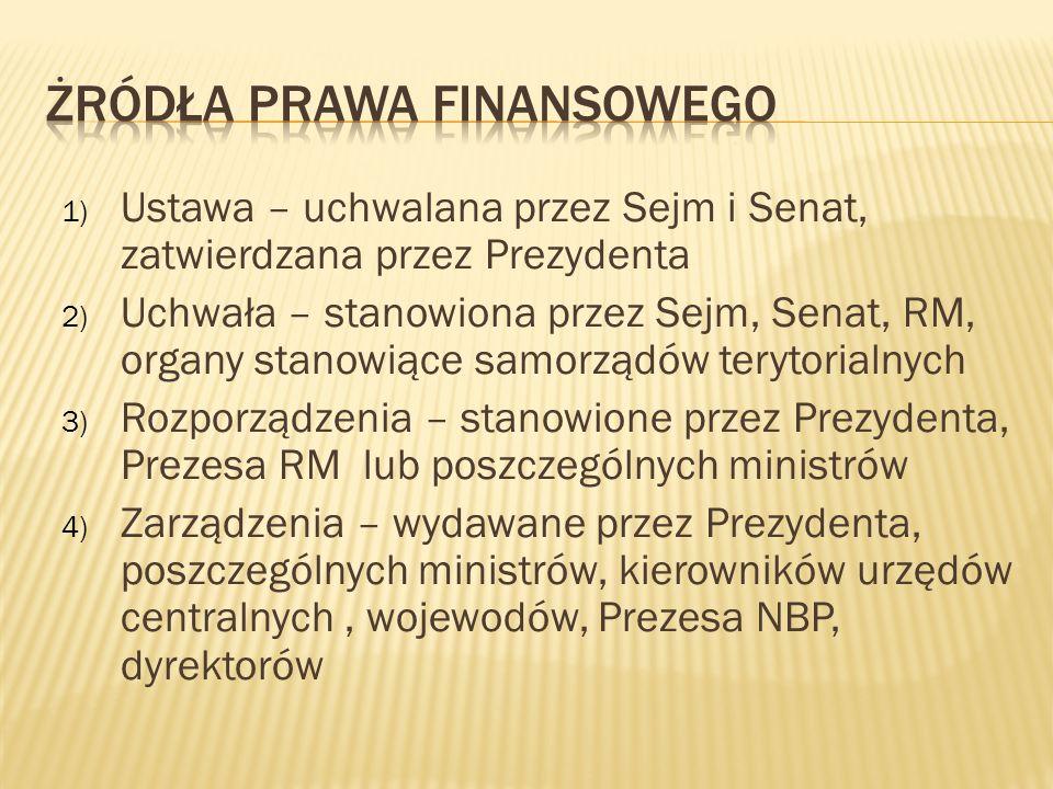 1) Ustawa – uchwalana przez Sejm i Senat, zatwierdzana przez Prezydenta 2) Uchwała – stanowiona przez Sejm, Senat, RM, organy stanowiące samorządów terytorialnych 3) Rozporządzenia – stanowione przez Prezydenta, Prezesa RM lub poszczególnych ministrów 4) Zarządzenia – wydawane przez Prezydenta, poszczególnych ministrów, kierowników urzędów centralnych, wojewodów, Prezesa NBP, dyrektorów