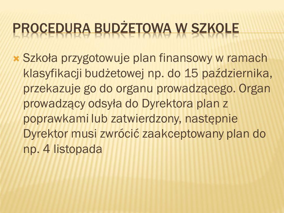  Szkoła przygotowuje plan finansowy w ramach klasyfikacji budżetowej np.