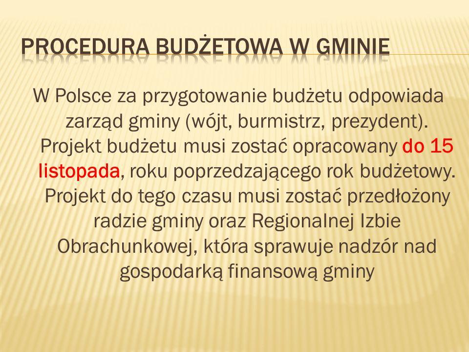 W Polsce za przygotowanie budżetu odpowiada zarząd gminy (wójt, burmistrz, prezydent).