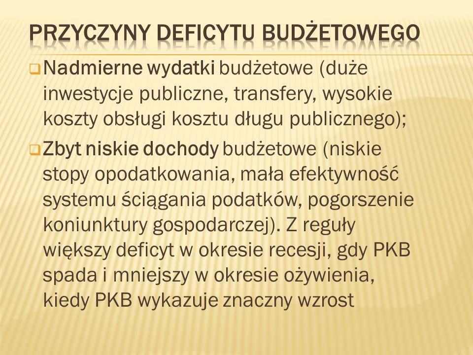  Nadmierne wydatki budżetowe (duże inwestycje publiczne, transfery, wysokie koszty obsługi kosztu długu publicznego);  Zbyt niskie dochody budżetowe (niskie stopy opodatkowania, mała efektywność systemu ściągania podatków, pogorszenie koniunktury gospodarczej).