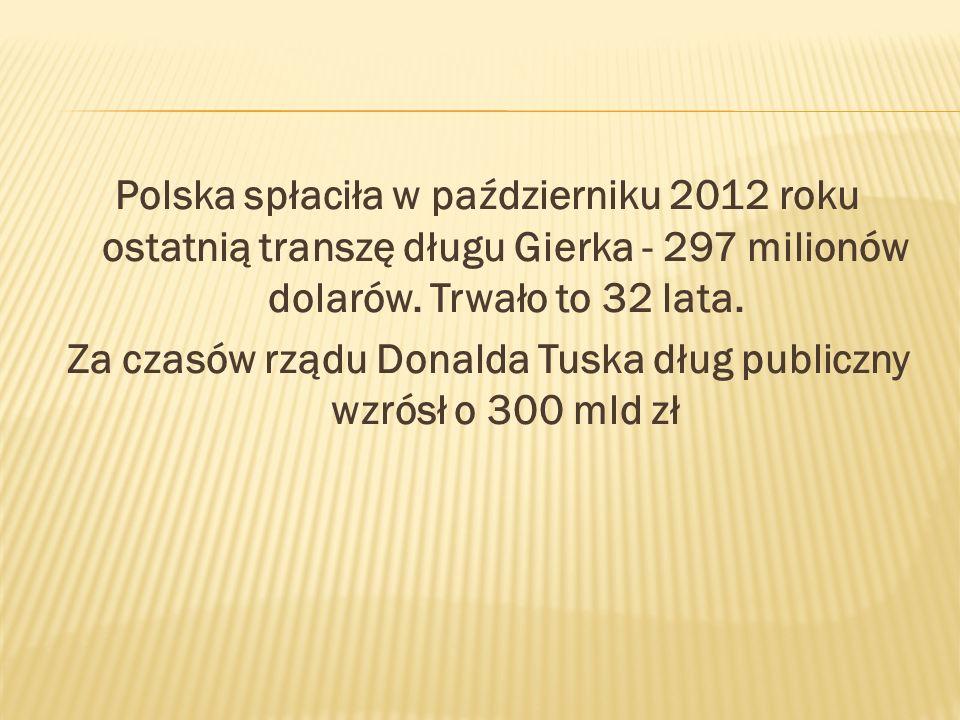 Polska spłaciła w październiku 2012 roku ostatnią transzę długu Gierka - 297 milionów dolarów.