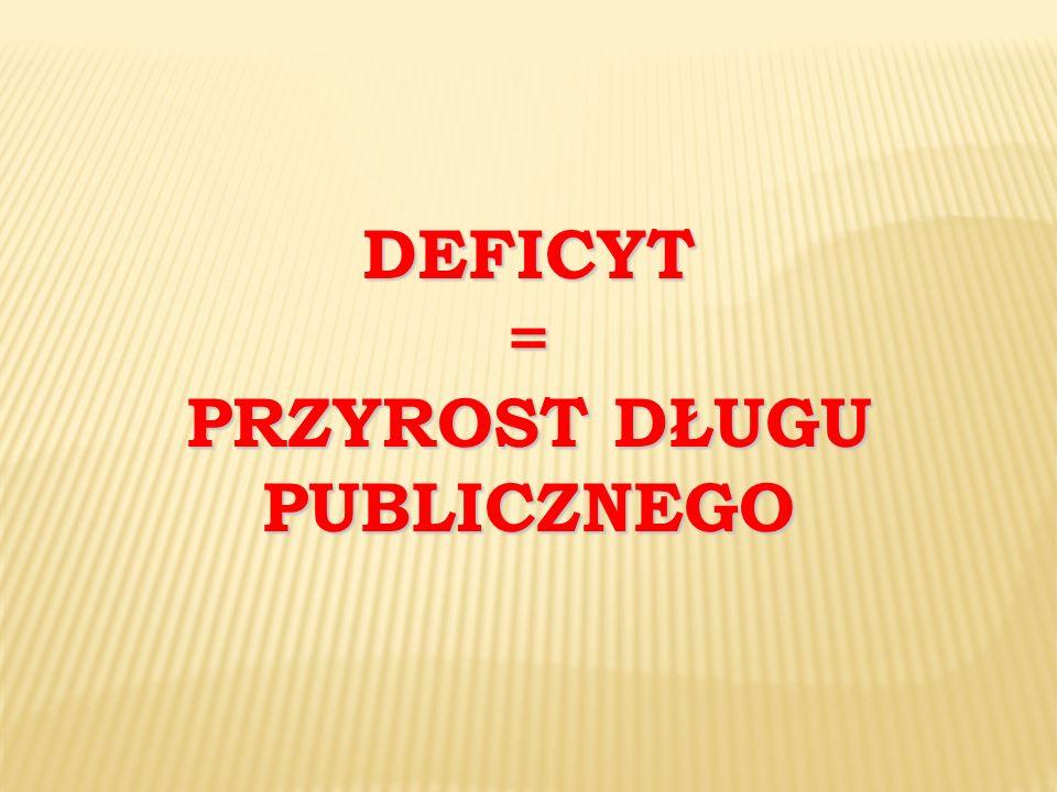 DEFICYT= PRZYROST DŁUGU PUBLICZNEGO