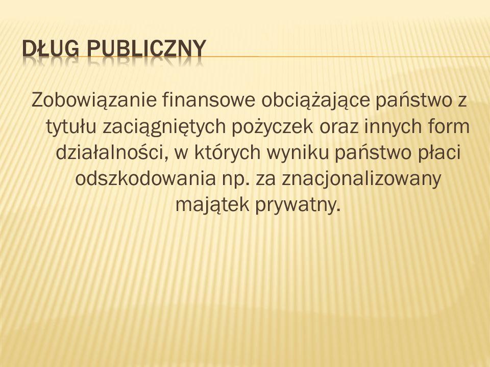 Zobowiązanie finansowe obciążające państwo z tytułu zaciągniętych pożyczek oraz innych form działalności, w których wyniku państwo płaci odszkodowania np.
