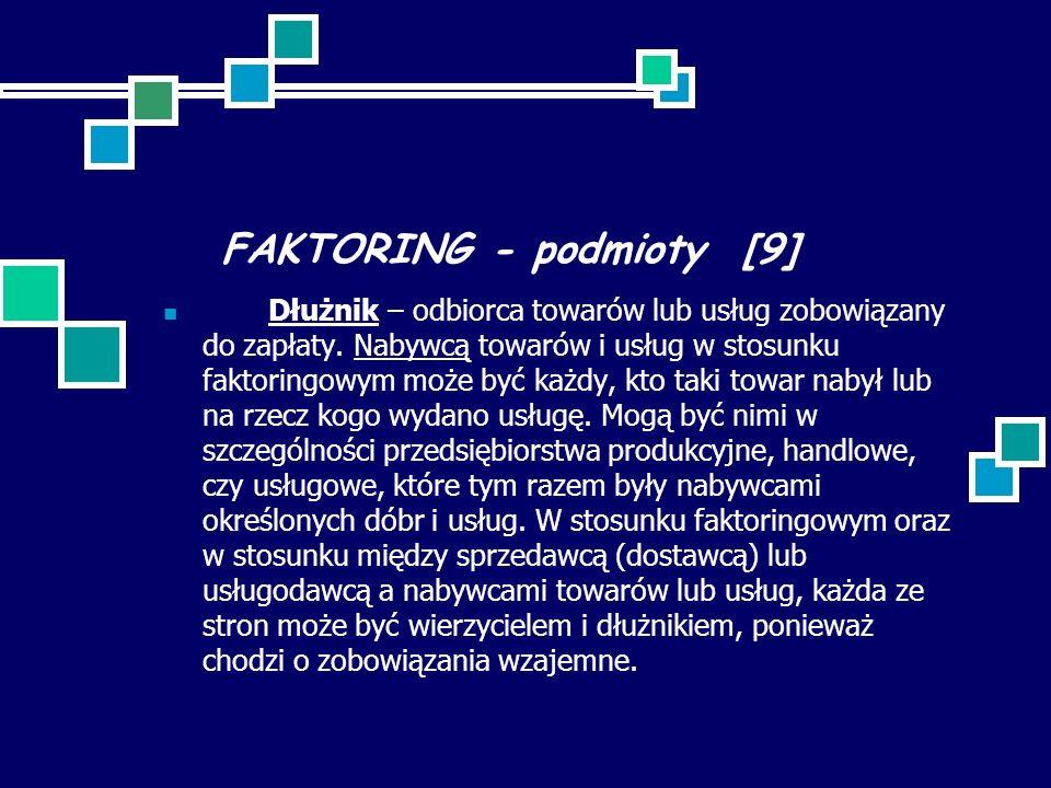 FAKTORING - podmioty [9] Dłużnik – odbiorca towarów lub usług zobowiązany do zapłaty. Nabywcą towarów i usług w stosunku faktoringowym może być każdy,