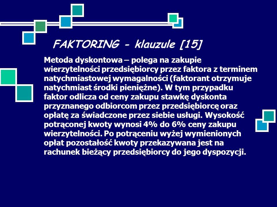 FAKTORING - klauzule [15] Metoda dyskontowa – polega na zakupie wierzytelności przedsiębiorcy przez faktora z terminem natychmiastowej wymagalności (faktorant otrzymuje natychmiast środki pieniężne).