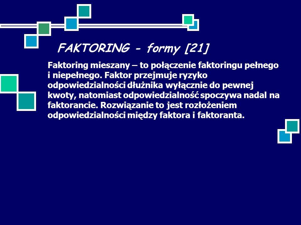 FAKTORING - formy [21] Faktoring mieszany – to połączenie faktoringu pełnego i niepełnego. Faktor przejmuje ryzyko odpowiedzialności dłużnika wyłączni
