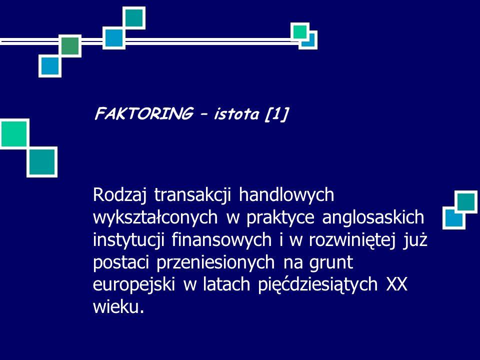 FAKTORING – istota [1] Rodzaj transakcji handlowych wykształconych w praktyce anglosaskich instytucji finansowych i w rozwiniętej już postaci przeniesionych na grunt europejski w latach pięćdziesiątych XX wieku.