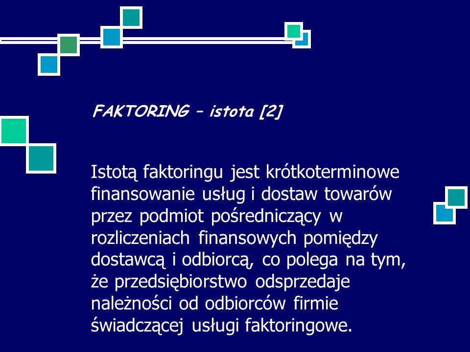 FAKTORING – istota [2] Istotą faktoringu jest krótkoterminowe finansowanie usług i dostaw towarów przez podmiot pośredniczący w rozliczeniach finansowych pomiędzy dostawcą i odbiorcą, co polega na tym, że przedsiębiorstwo odsprzedaje należności od odbiorców firmie świadczącej usługi faktoringowe.