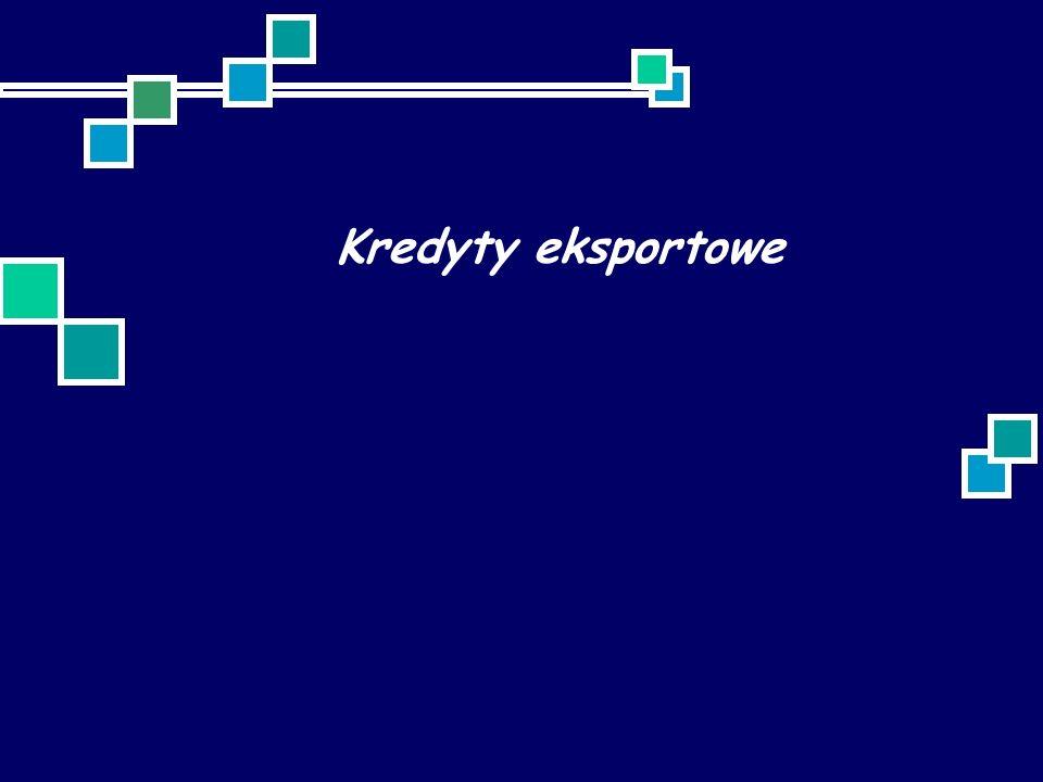 Kredyty eksportowe