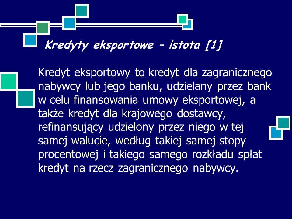 Kredyty eksportowe – istota [1] Kredyt eksportowy to kredyt dla zagranicznego nabywcy lub jego banku, udzielany przez bank w celu finansowania umowy eksportowej, a także kredyt dla krajowego dostawcy, refinansujący udzielony przez niego w tej samej walucie, według takiej samej stopy procentowej i takiego samego rozkładu spłat kredyt na rzecz zagranicznego nabywcy.