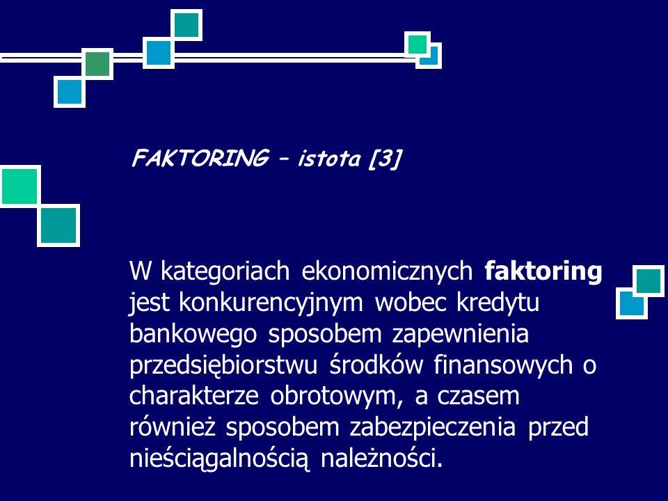 FAKTORING – istota [3] W kategoriach ekonomicznych faktoring jest konkurencyjnym wobec kredytu bankowego sposobem zapewnienia przedsiębiorstwu środków finansowych o charakterze obrotowym, a czasem również sposobem zabezpieczenia przed nieściągalnością należności.