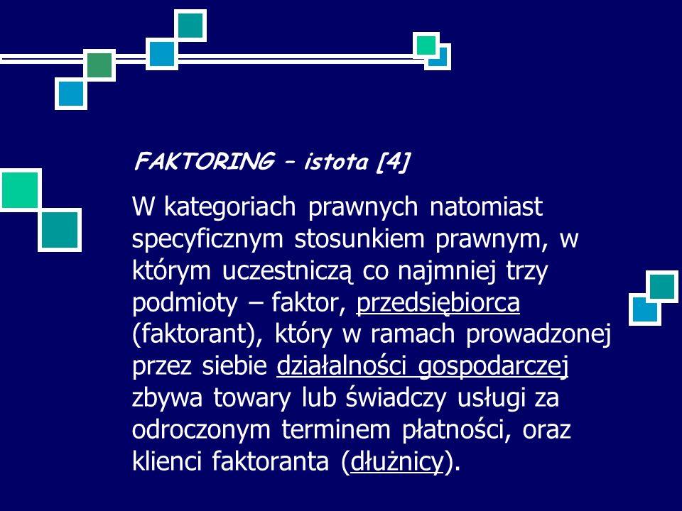 FAKTORING – istota [4] W kategoriach prawnych natomiast specyficznym stosunkiem prawnym, w którym uczestniczą co najmniej trzy podmioty – faktor, przedsiębiorca (faktorant), który w ramach prowadzonej przez siebie działalności gospodarczej zbywa towary lub świadczy usługi za odroczonym terminem płatności, oraz klienci faktoranta (dłużnicy).przedsiębiorcadziałalności gospodarczejdłużnicy