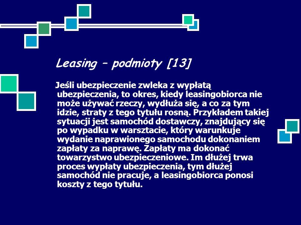 Leasing – podmioty [13] Jeśli ubezpieczenie zwleka z wypłatą ubezpieczenia, to okres, kiedy leasingobiorca nie może używać rzeczy, wydłuża się, a co z