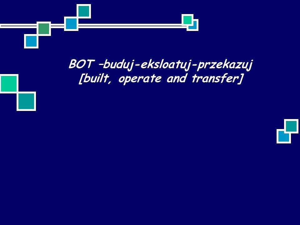 BOT –buduj-eksloatuj-przekazuj [built, operate and transfer]