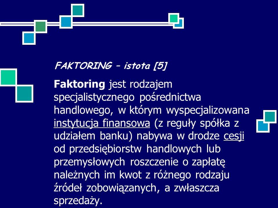 FAKTORING – istota [5] Faktoring jest rodzajem specjalistycznego pośrednictwa handlowego, w którym wyspecjalizowana instytucja finansowa (z reguły spółka z udziałem banku) nabywa w drodze cesji od przedsiębiorstw handlowych lub przemysłowych roszczenie o zapłatę należnych im kwot z różnego rodzaju źródeł zobowiązanych, a zwłaszcza sprzedaży.