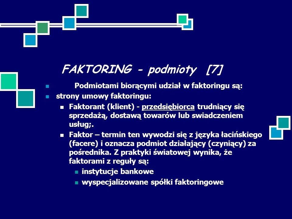FAKTORING - podmioty [7] Podmiotami biorącymi udział w faktoringu są: strony umowy faktoringu: Faktorant (klient) - przedsiębiorca trudniący się sprzedażą, dostawą towarów lub swiadczeniem usług;.przedsiębiorca Faktor – termin ten wywodzi się z języka łacińskiego (facere) i oznacza podmiot działający (czyniący) za pośrednika.