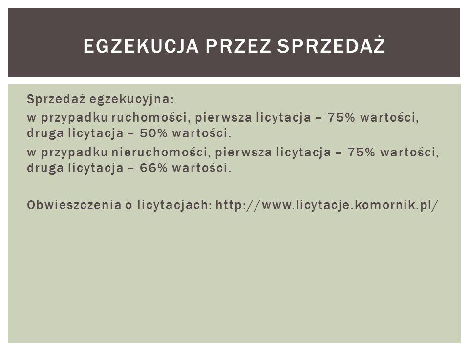 Sprzedaż egzekucyjna: w przypadku ruchomości, pierwsza licytacja – 75% wartości, druga licytacja – 50% wartości.