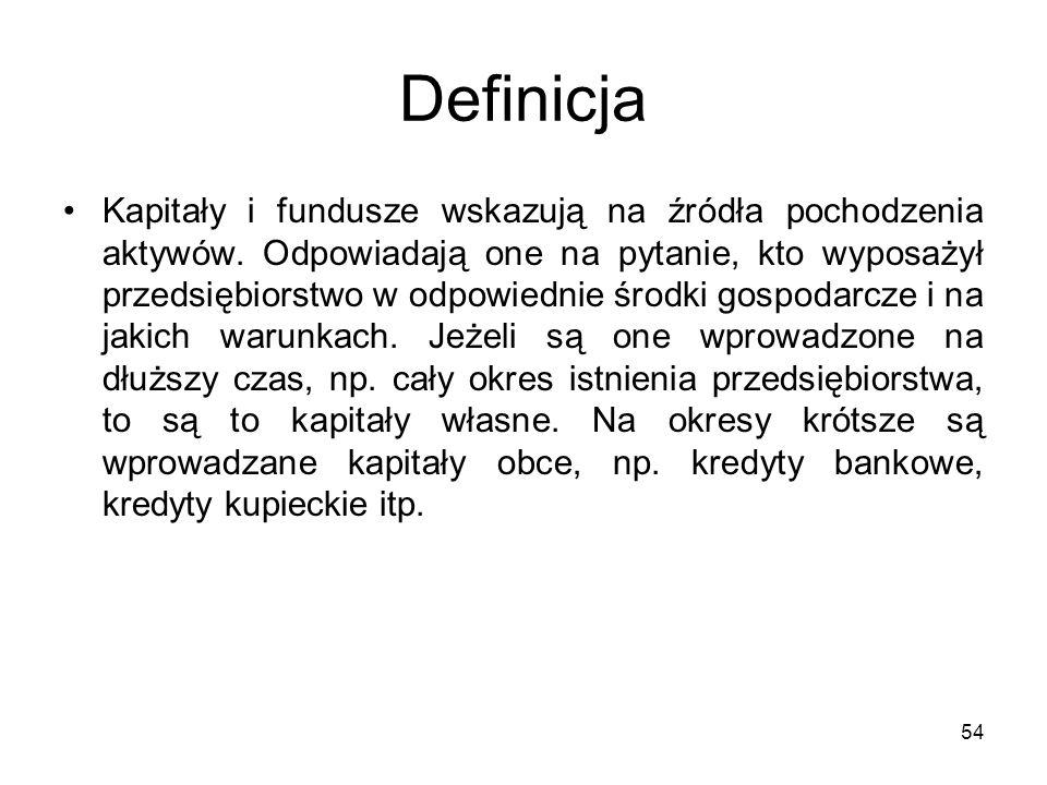Definicja Kapitały i fundusze wskazują na źródła pochodzenia aktywów.