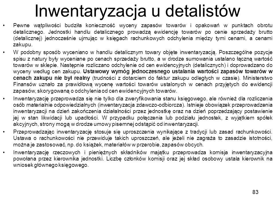 Inwentaryzacja u detalistów Pewne wątpliwości budziła konieczność wyceny zapasów towarów i opakowań w punktach obrotu detalicznego.