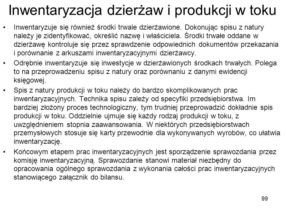 Inwentaryzacja dzierżaw i produkcji w toku Inwentaryzuje się również środki trwale dzierżawione.