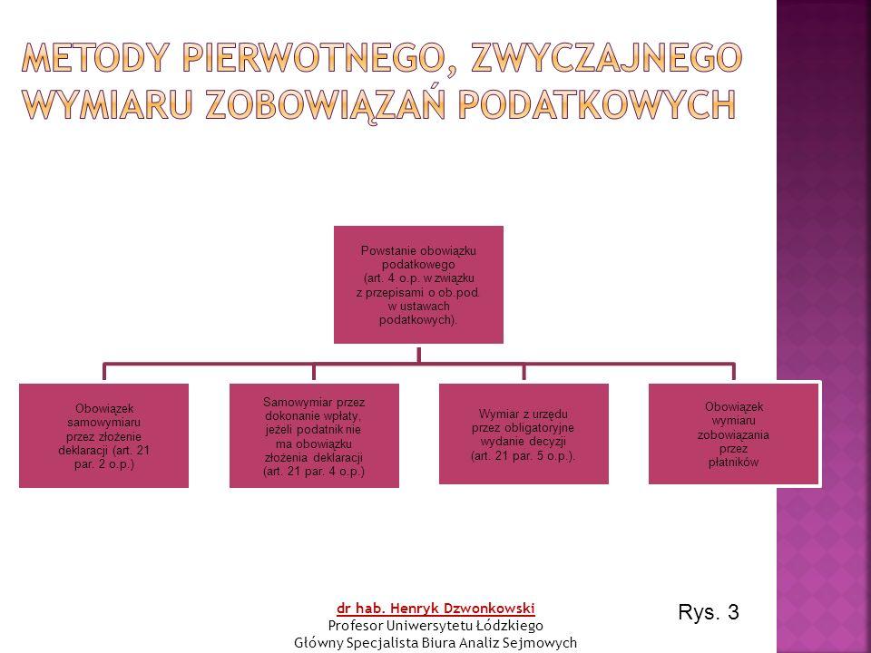 Powstanie obowiązku podatkowego (art. 4 o.p. w związku z przepisami o ob.pod.