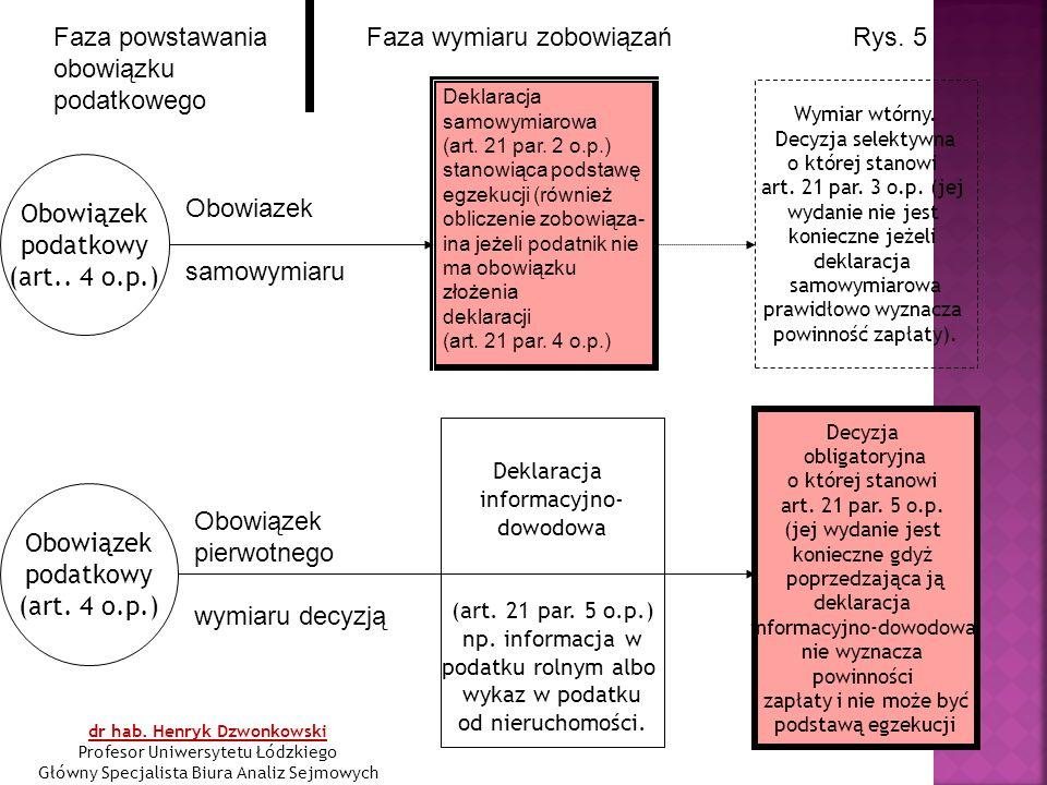 Obowiązek podatkowy (art. 4 o.p.) Deklaracja informacyjno- dowodowa (art.